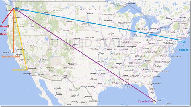 distances aux US